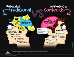 7 Claves en la Estrategia de un Plan de Marketing Digital