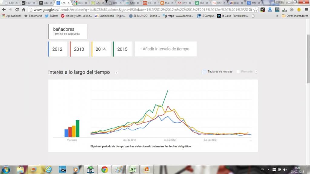 Google trends para la busqueda de estacionalidad