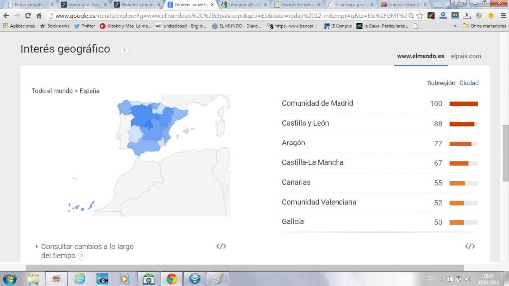 Interes geografico en Google Trends por El Mundo