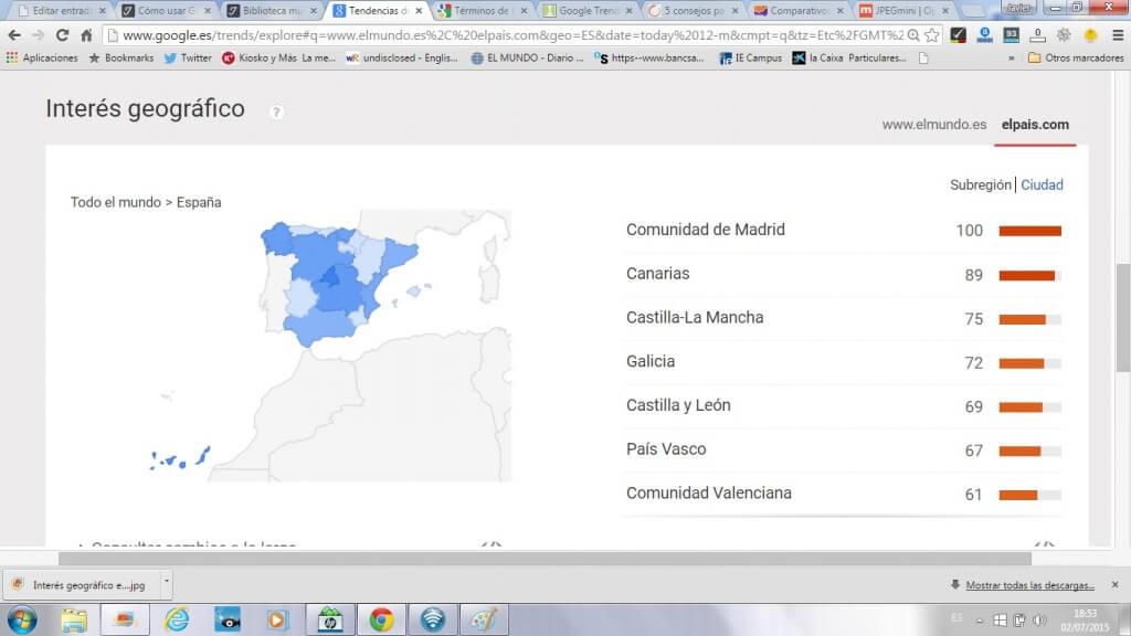 Interes geografico en Google Trends por El Pais
