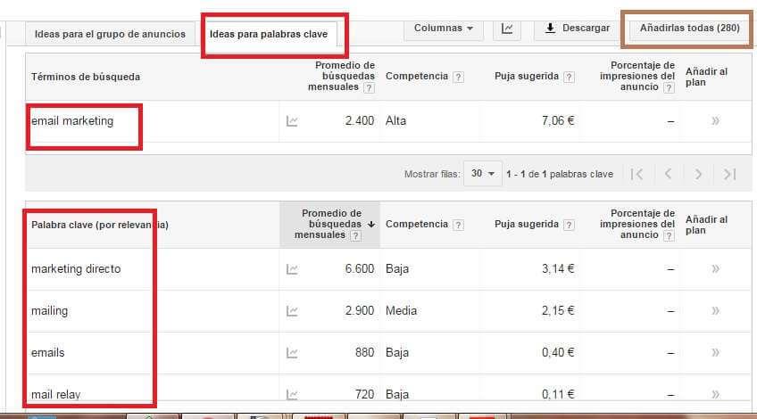 email marketing planificador palabras clave marketing de contenidos