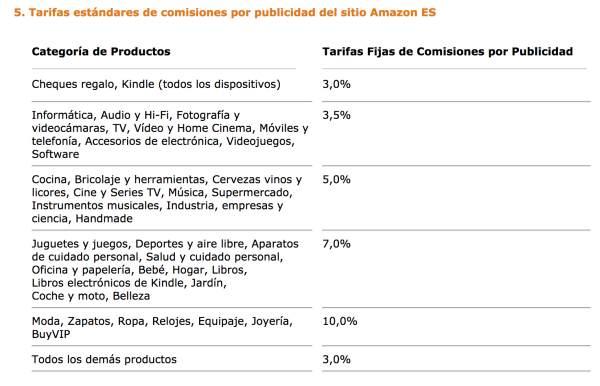 Comisiones publicidad Amazon Marketing de afiliados