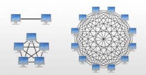 La ley de metcalfe explica el valor de una red. Leyes comunicación y marketing