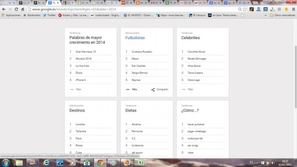Busquedas tendencias mas populares de Google trends