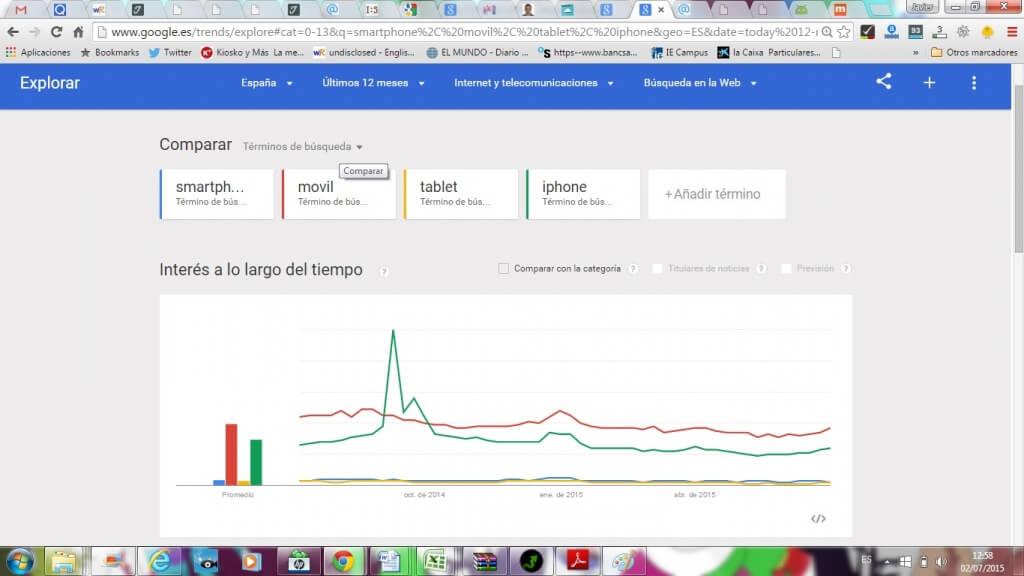 Segmentacion terminos Google trends