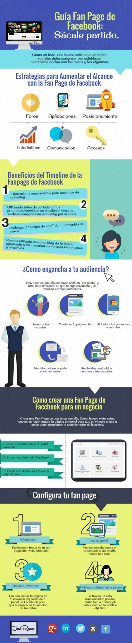 infografia fan page facebook