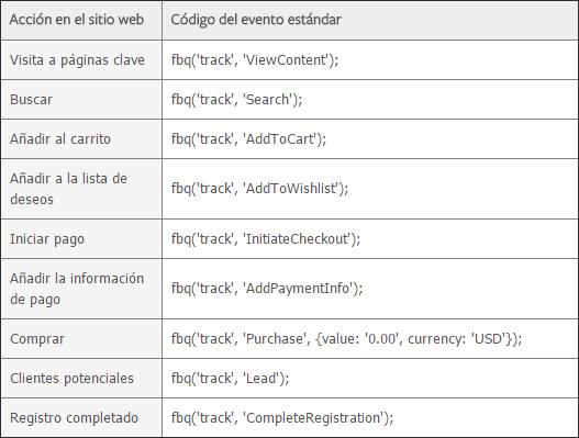 codigos para eventos pixel faebook