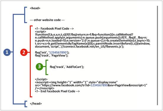 instalar codigo pixel facebook
