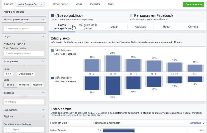estadosticas del publico Facebook