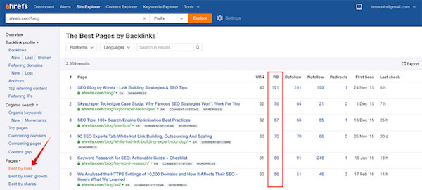 enlaces-internos-best-by-links-report-in-ahrefs