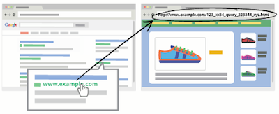 url visible y de destino adwords, diccionario de google adwords